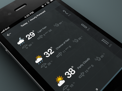 Hourly rally interactive climacons symbolicons mobile app design ui ux interface