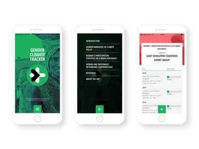Gender Climate Tracker App design human rights womens rights climate change climate green application design application ui application app design app logo ux ui