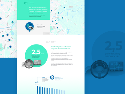 Waydo vision website details illustration data visualization strategy content creation mobility map driving webdesign ux user experience emobility design ui branding brand experience