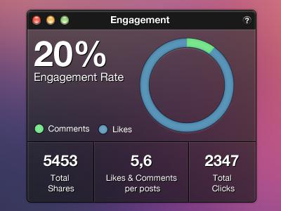 Widget widget window like comment facebook analytics engagement rate helvetica dark ui