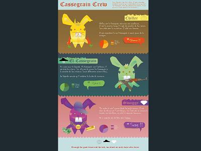 cassegrain crew