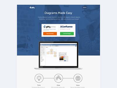 Gliffy Homepage WIP web website branding gliffy layout landing page