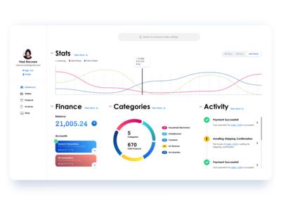 e-Commerce Customizable Dashboard