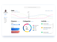 e-Commerce Customizable Dashboard