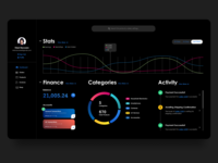 e-Commerce Customizable Dashboard - Dark Theme