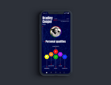 Mobile application /Personal qualities/