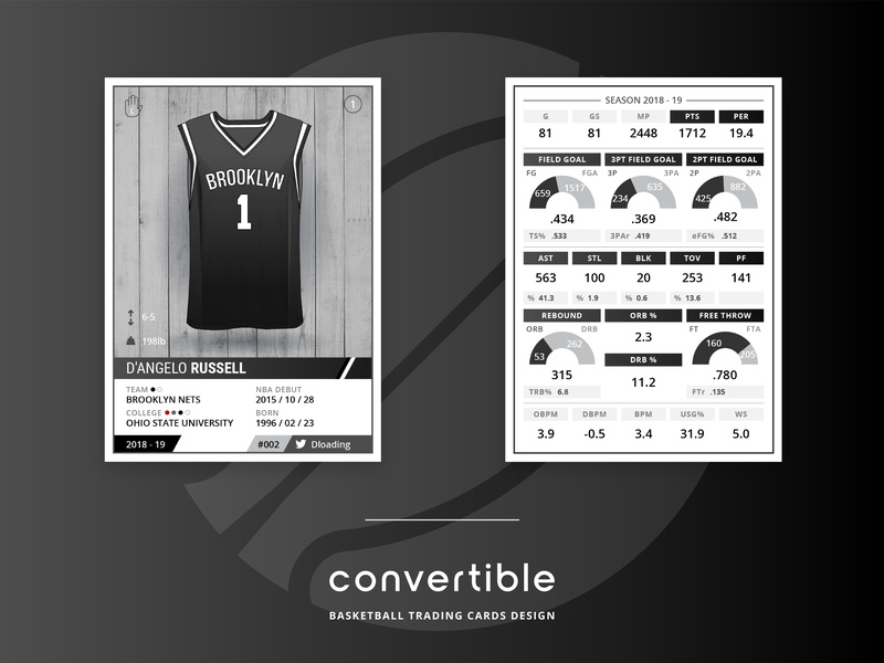 Brooklyn Nets - Trading Card Design