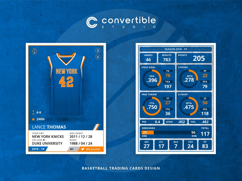 New York Knicks - Basketball Trading Card Design