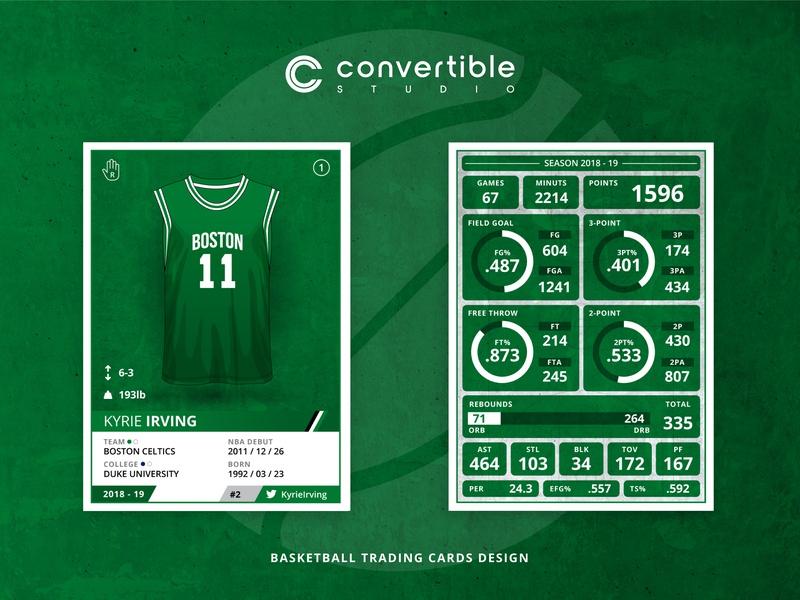 Boston Celtics - Basketball Trading Card Design