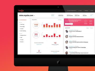 Hotjar Redesign bar chart filters analytics saas web app vibrant gradient charts data visualization data dashboard hotjar