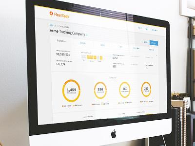 Trucking Intelligence App saas b2b data visualization directory charts doughnut chart data