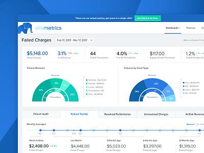 Ellametrics data analytics metrics timeline chart doughnut ui saas dashboard