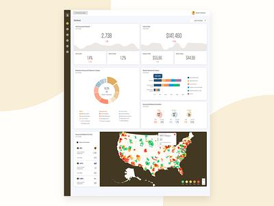 Lost Shipment Analytics Dashboard analytics map graph charts data tracker design web app packages shipments dashboard ui