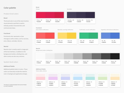 Renaizant Web Application • Design System