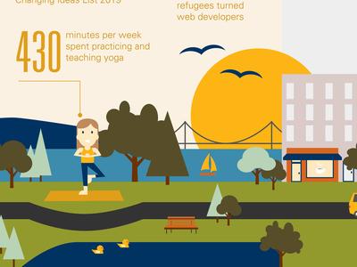 Berkeley Haas Infographic