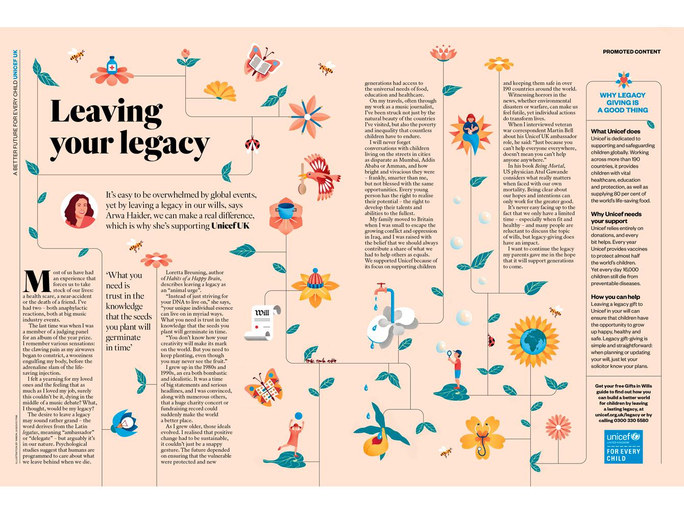 Leaving your legacy leaving legacy leaving your legacy icons illustration editorial illustration unicef