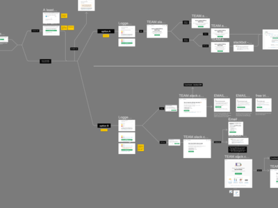 Speccing a flow product design