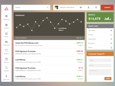 Admin Panel Template - PSD Download by Asif Aleem - Dribbble