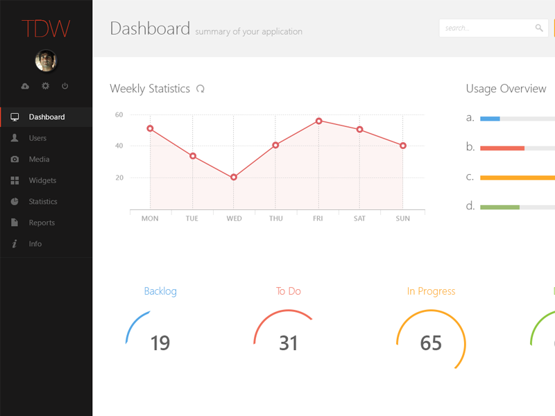 free admin panel psd template by asif aleem dribbble dribbble