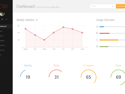 Free Admin Panel - Psd Template admin panel ui user interface web application dashboard graph pie progress bar admin template psd