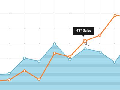 Graph design template