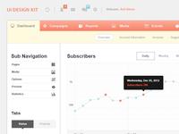 Web Application - UI Design Kit