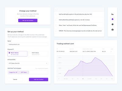 Dashboard Hosting DNS hosting dns analytics dashboard ui dashboard visual design dashboard design dashboard app