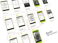 Bunch - Wireframe