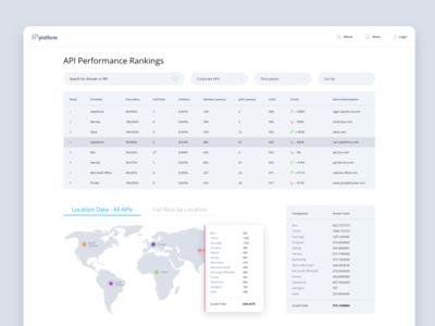 API platform dashboard concept design