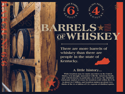 Whiskey graphic design bsds nh kentucky ui whiskey typography type district north design new hampshire http:www.districtnorthdesign.com nick beaulieu