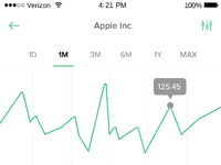 Stock app green