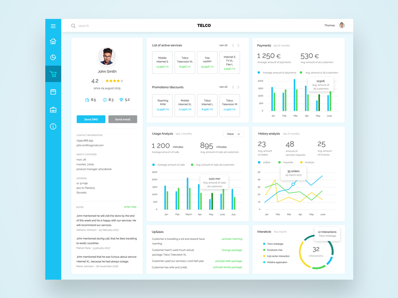 CRM dashboard dashboard crm app interface ux ui clean