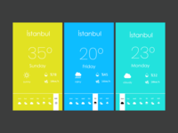 Daily Simple Weather App