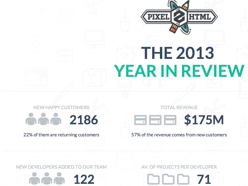PX2HT - The 2013 year review landing page stats presentation numbers pixel2html