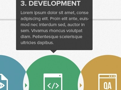 How it works design psd to html development html css