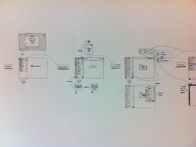 iPad Sketches sketches whiteboard onehub ios ipad