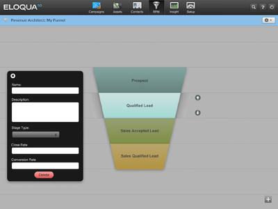 Eloqua Interface Design interface ui ux uiux layout simple clean funnel