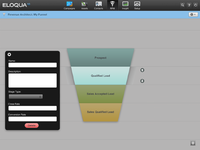 Eloqua Interface Design