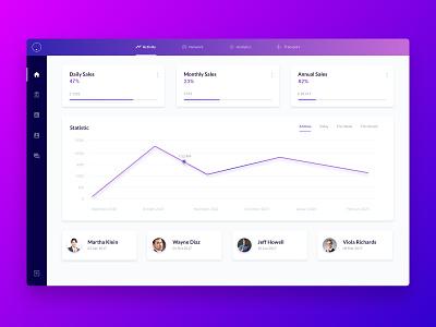 Web App UI Kit 7