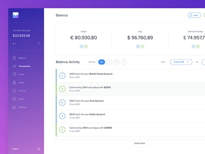CL Overview UI
