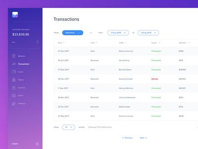 Transactions UI