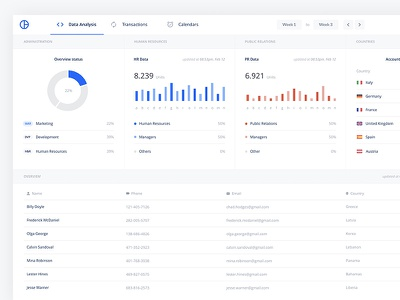Crypto Currencies UI Kit For Sketch App And Adobe XD web ux ui mobile flat dashboard design clean branding app material 2d