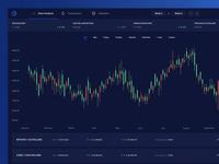 Crypto UI Kit For Adobe Xd