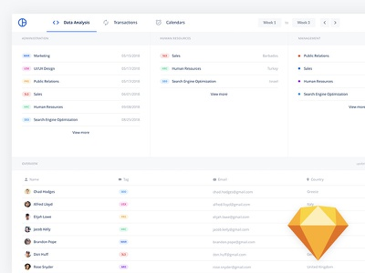 Freebie From Crypto UI Kit For Sketch And Adobe XD web ux ui mobile flat dashboard design clean branding app android 2d