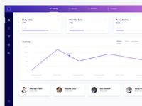 188   Web App Ui Kit For Sketch And Xd