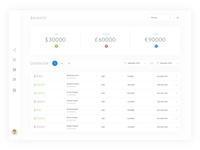 Flat Dashboard UI Design (Sketch Tutorial - Step by Step)