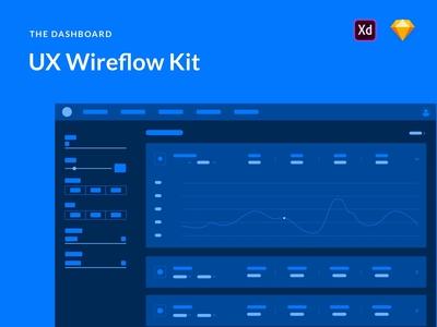 Dashboards UX Wireflows Kit