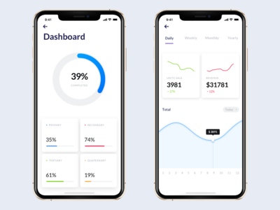 Dashboard flow: iOS App UI Design