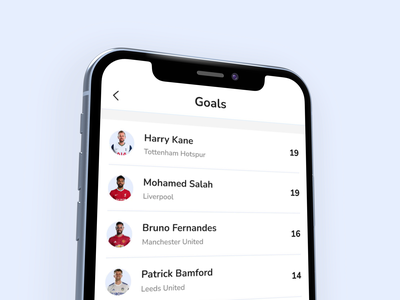 Daily UI #019 • Leaderboard goal ranking leaderboard interaction design interactiondesign interaction rotato product design productdesign football daily ui 019 daily 100 challenge dailyuichallenge uidesign animation design daily ui dailyui ui