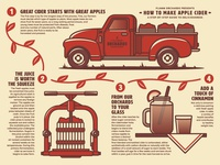 Apple Cider Guide
